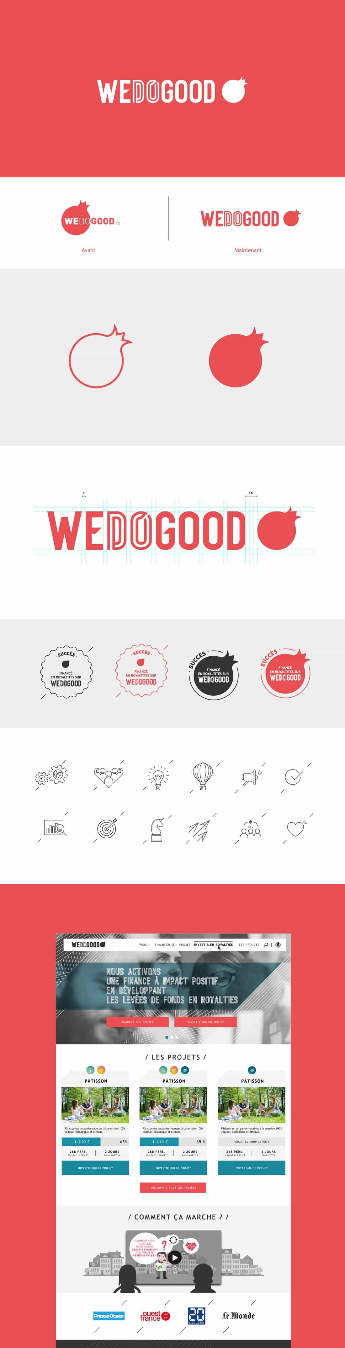 wedogood brand design et identité visuelle