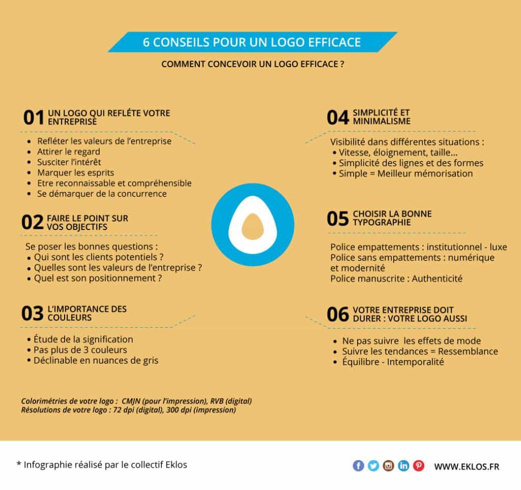 infographie création logo conseil