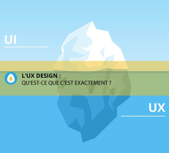 article ux design ui design